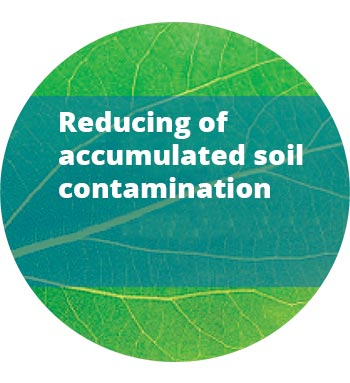 Reducing of accumulated soil contamination